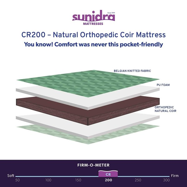 Different layers of Sunidra CR200 - Natural Orthopedic Coir Mattress